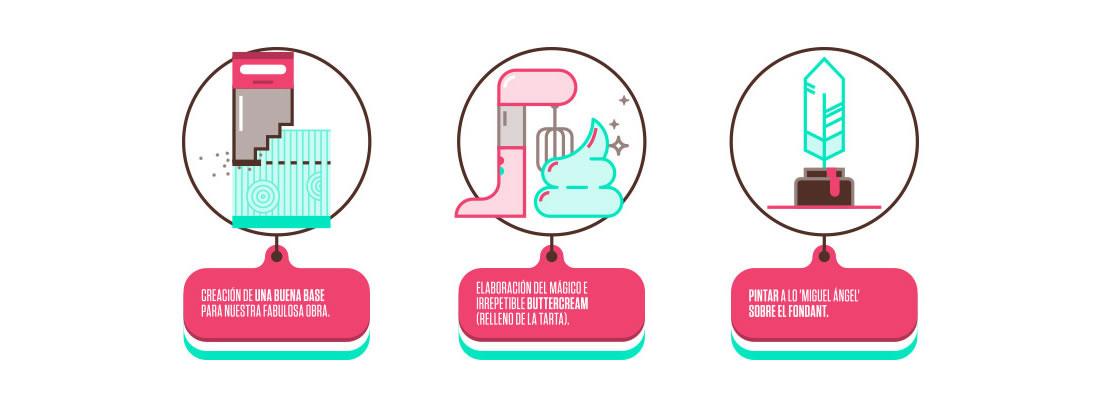 Infografía Wonderfool por Drool estudio creativo - 4