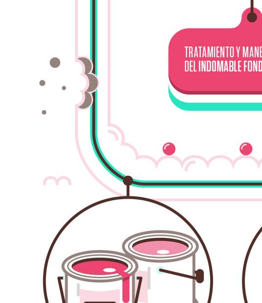 Infografía Wonderfool por Drool estudio creativo - 5