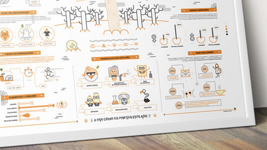 Example of Infographic by Drool Studio