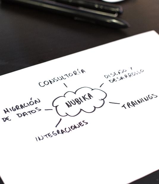 Nos pusimos a idear e imaginar una identidad visual versátil que expresara los valores de innovación y digitalización