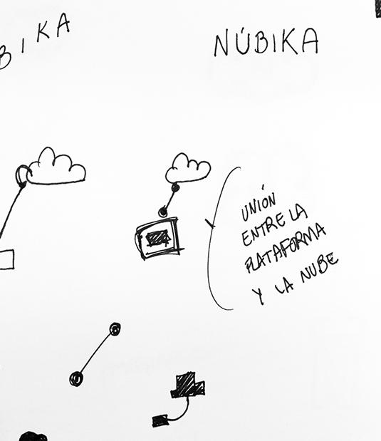 Nubika: Proyecto de branding y diseño web  - Making of 2